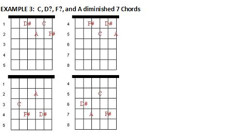 6 – Building 7th, 9th, m7b5, m6, and 7b9 chords from diminished 7 ...